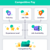 Competitive Pay: What It Means and How To Receive It